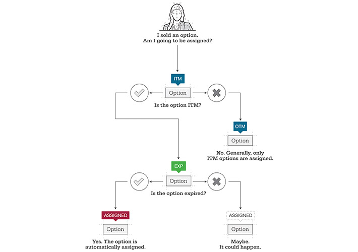 project_image_FlowChart